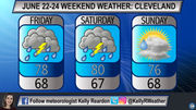 Plenty of storms, clouds but staying warm: Northeast Ohio weekend weather forecast