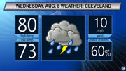 Chance of storms with warm, sticky air: Cleveland, Akron Wednesday weather