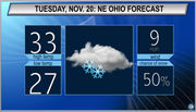 Chance for snow showers: Northeast Ohio Tuesday weather forecast