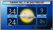 Cold with some sun: Northeast Ohio weather forecast for Tuesday