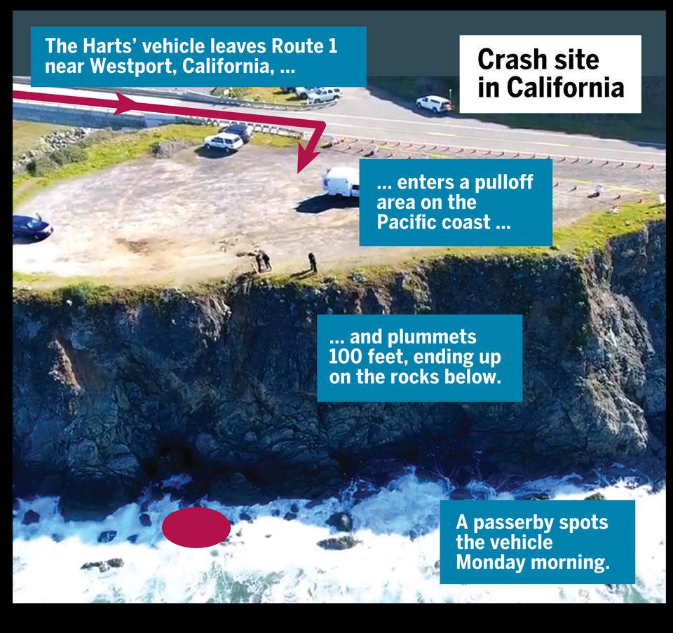 Devonte Hart family crash: Deceptions, missed signals