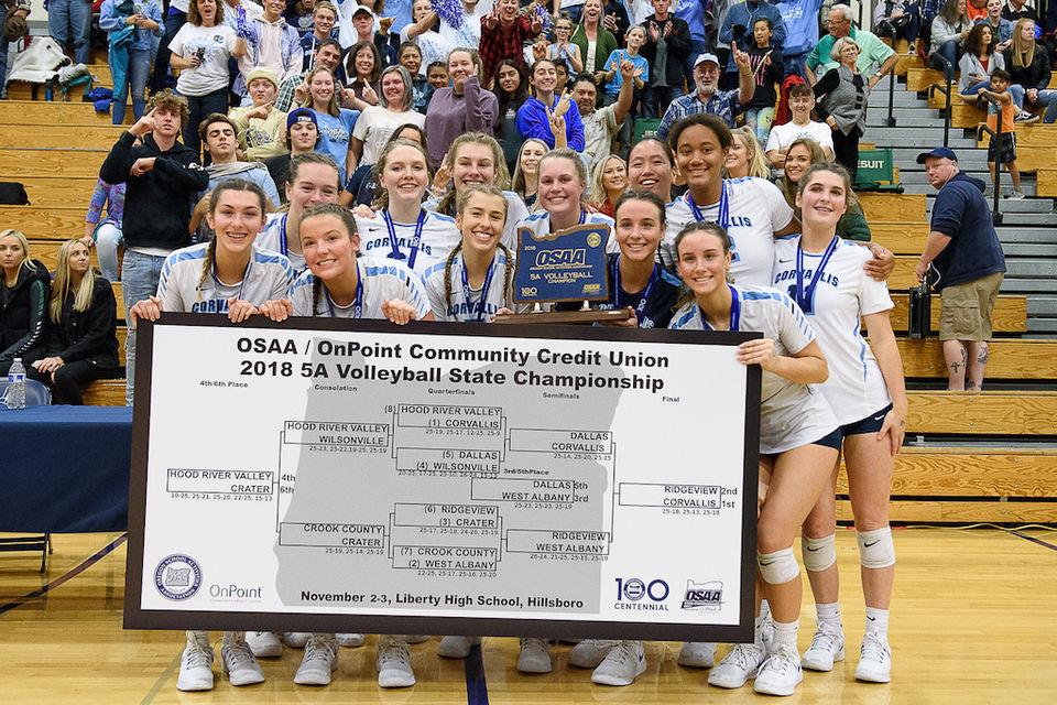Corvallis High School Sports - OregonLive com