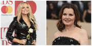Today's top celebrity birthdays list for January 21, 2019