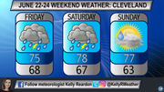 Cloudy, on-and-off storm chances: Northeast Ohio weekend weather forecast