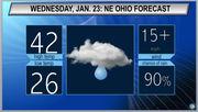 Rainy and warmer: Northeast Ohio Wednesday forecast