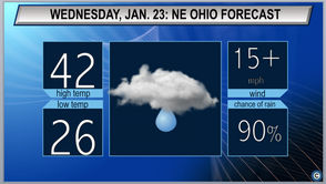 CLEVELAND, Ohio - Both rain and warmer temperatures are in the forecast for Wednesday across Northeast Ohio.   Morning temps in the 30s will climb into the low 40s by the afternoon with periods of rain throughout the day. A wintry mix is likely later as temperatures drop back into the 20s and rains transitions back to snow.