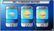 Calm and cold: Northeast Ohio weekend weather forecast