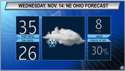 Slight chance for snow: Northeast Ohio Wednesday weather forecast