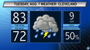 Humid with scattered storms, some strong: Cleveland, Akron Tuesday weather