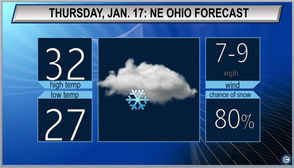 CLEVELAND, Ohio - Snow is the story for Thursday across Northeast Ohio.  While expected snowfalls are expected to be light, all eyes are on the potentially heavy snowfall headed this way over the weekend. For Thursday morning, look for temperatures in the upper 20s for your drive to work with snow starting back up in the early afternoon.  Highs will top out around freezing. Most areas could see up to an inch of snow by the end of the day.