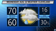 Early showers, cooler temperatures: Cleveland, Akron weather for Wednesday