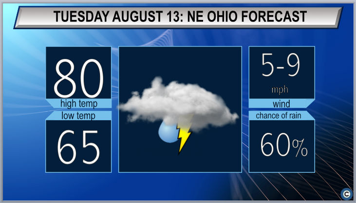Showers and thunderstorms likely: Northeast Ohio Tuesday weather