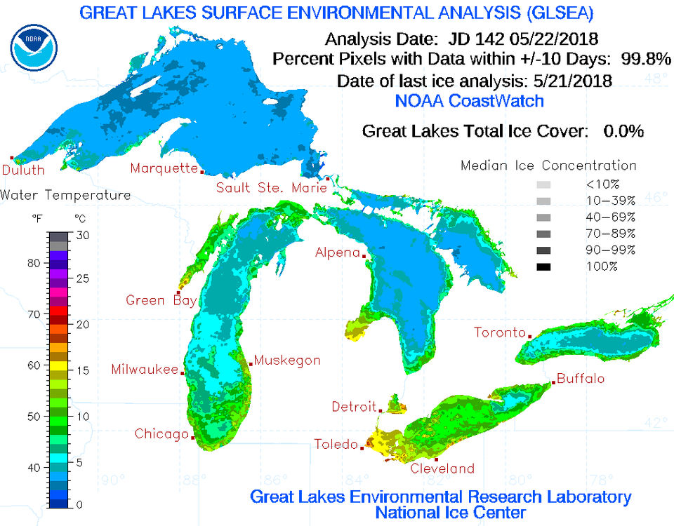 Great Lakes water temperatures