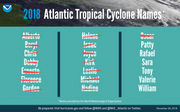 Hurricane season 2018 ends: A look at the strongest, strangest storms