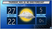Partly sunny and cold: Northeast Ohio Thanksgiving Day Forecast