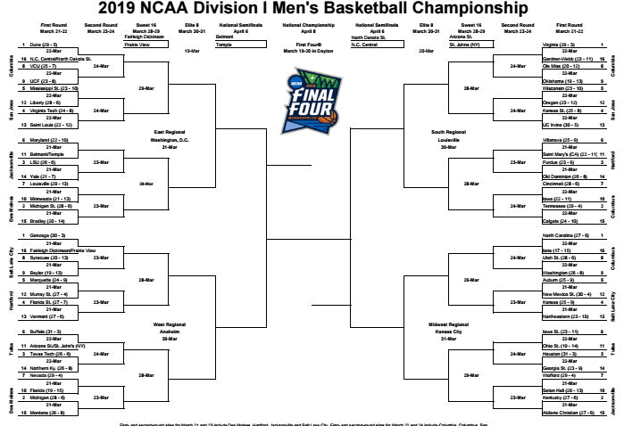 graphic regarding Printable Big Ten Tournament Bracket named NCAA Event printable bracket for the 2019 mens industry