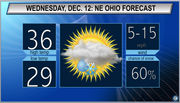 Chance of an evening rain-snow mix: Northeast Ohio Wednesday weather forecast
