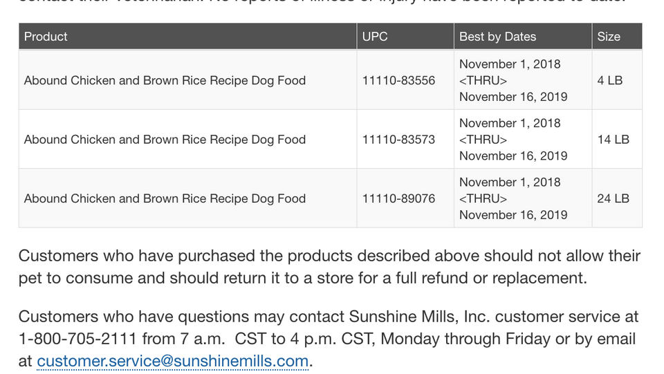 List of dog foods that have been recalled over vitamin D