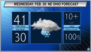 A wintry mix of snow and freezing rain for the morning: Northeast Ohio Wednesday weather forecast