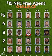 Be the GM: Play the Buffalo Bills $15 2019 Free Agent Challenge