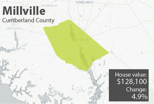 The town in each county where home values are increasing