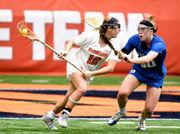 Syracuse women's lacrosse fades in loss to Duke