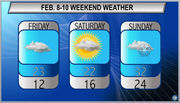 Get ready for another cold stretch: Northeast Ohio weekend weather forecast