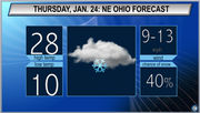 Colder weather returns: Northeast Ohio Thursday forecast