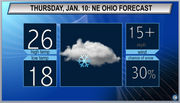 Cloudy with chance of morning snow: Northeast Ohio Thursday weather forecast