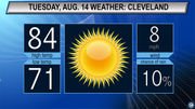 Sunny skies, warming up slightly: Cleveland, Akron weather for Tuesday