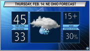 Temperatures bounce back: Northeast Ohio Thursday weather forecast