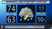 Staying steady in 70s, 80s with threat of storms: Cleveland, Akron Wednesday weather