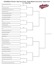 Complete matchups, brackets for 2018 boys tennis state finals