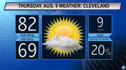 Mostly sunny skies, warming up with more humidity: Cleveland, Akron Thursday weather
