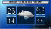 Snowy and cold: Northeast Ohio Monday weather forecast