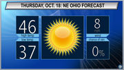 Mostly clear and chilly: Northeast Ohio Thursday weather forecast