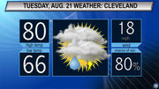 Afternoon thunderstorms to bring cooler temperatures: Cleveland, Akron weather for Tuesday