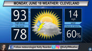 Near-record heat, sticky humidity continues with chance of evening storms: Cleveland, Akron Monday weather