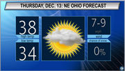 Cloudy and warmer: Northeast Ohio Thursday weather forecast