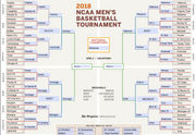 NCAA Tournament predictions 2018: Bracket picks from Oregonian/OregonLive sports writers