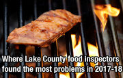 20 Lake County restaurants with the most food inspection violations in 2017-18