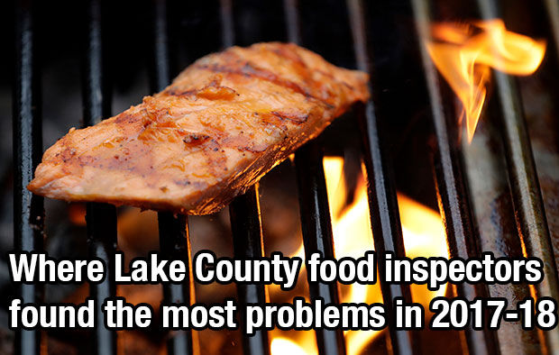 Painesville Ohio Here Are The Lake County Restaurants And Retailers Cited For Most Food Inspection Violations During 2016 2017 Year