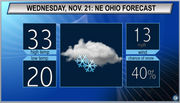 Chilly with a chance of snow showers: Northeast Ohio Wednesday weather forecast
