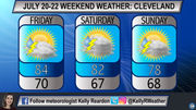 Storms kick off Friday, could pop up through Sunday: Northeast Ohio weekend weather forecast