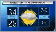 Sunny and cold: Northeast Ohio Tuesday weather forecast