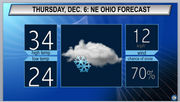 Snow showers, flurries likely: Northeast Ohio Thursday weather forecast