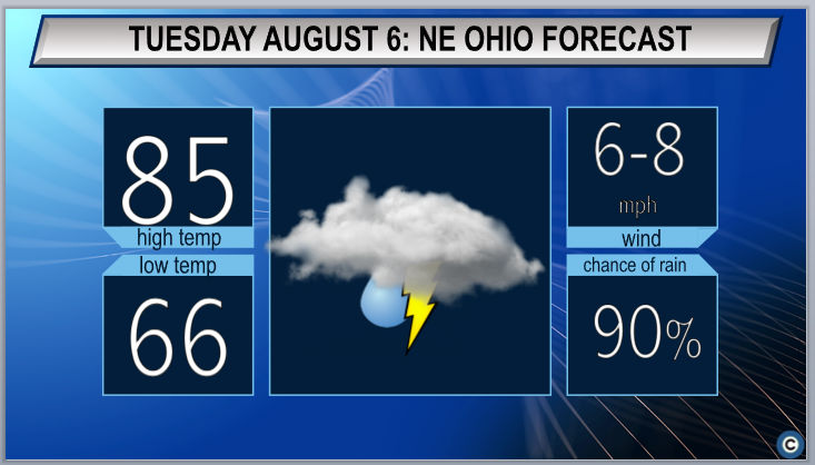 Showers and thunderstorms likely: Northeast Ohio Tuesday