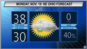 Periods of sun and cloudy later: Northeast Ohio's Monday weather forecast