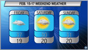 Cold with periods of sun: Northeast Ohio weekend weather forecast