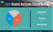 2018 Atlantic Hurricane Season Forecast: Alberto will be the first of up to 16 named storms